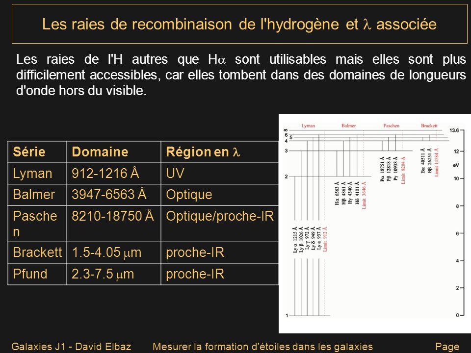 Galaxies J1 - David ElbazMesurer la formation d'étoiles dans les galaxies Page 44 Les raies de recombinaison de l'hydrogène et associée SérieDomaine R
