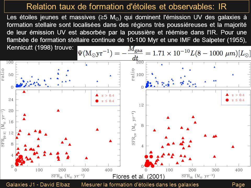Galaxies J1 - David ElbazMesurer la formation d'étoiles dans les galaxies Page 47 Relation taux de formation d'étoiles et observables: IR Les étoiles