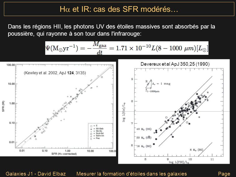 Galaxies J1 - David ElbazMesurer la formation d'étoiles dans les galaxies Page 53 H et IR: cas des SFR modérés… (Kewley et al. 2002, ApJ 124, 3135) De