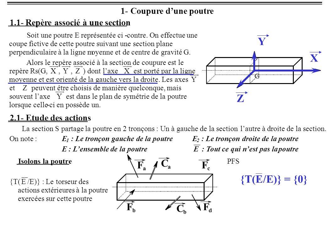 1- Coupure dune poutre 2.1- Etude des actions Isolons le tronçon gauche de la poutre {T( E/E1)} : Le torseur des actions extérieures à la poutre exercées sur le tronçon gauche de la poutre.