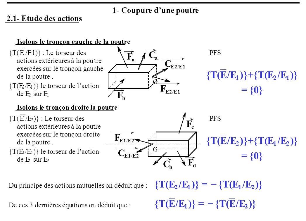 2- Torseur de cohésion 2.1- Définition Le torseur de cohésion dans une section S est le torseur de laction du tronçon droite de la poutre sur le tronçon gauche de la poutre : on le note {Tcoh} {T coh } = {T(Droite/Gauche)} Du paragraphe précédent on en déduit que : {T coh } = {T(Ext/Droite)} = {T(Ext/Gauche)} Le torseur de cohésion est donc égal à : - La somme des torseurs des actions exercées sur la partie droite de la poutre - Lopposé de la somme des torseurs des actions exercées sur la partie gauche de la poutre Ou