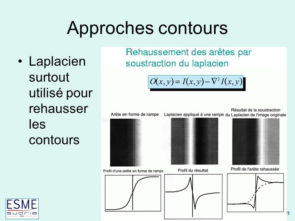 Techniques biomédicales Caroline Petitjean Approches contours Laplacien surtout utilisé pour rehausser les contours
