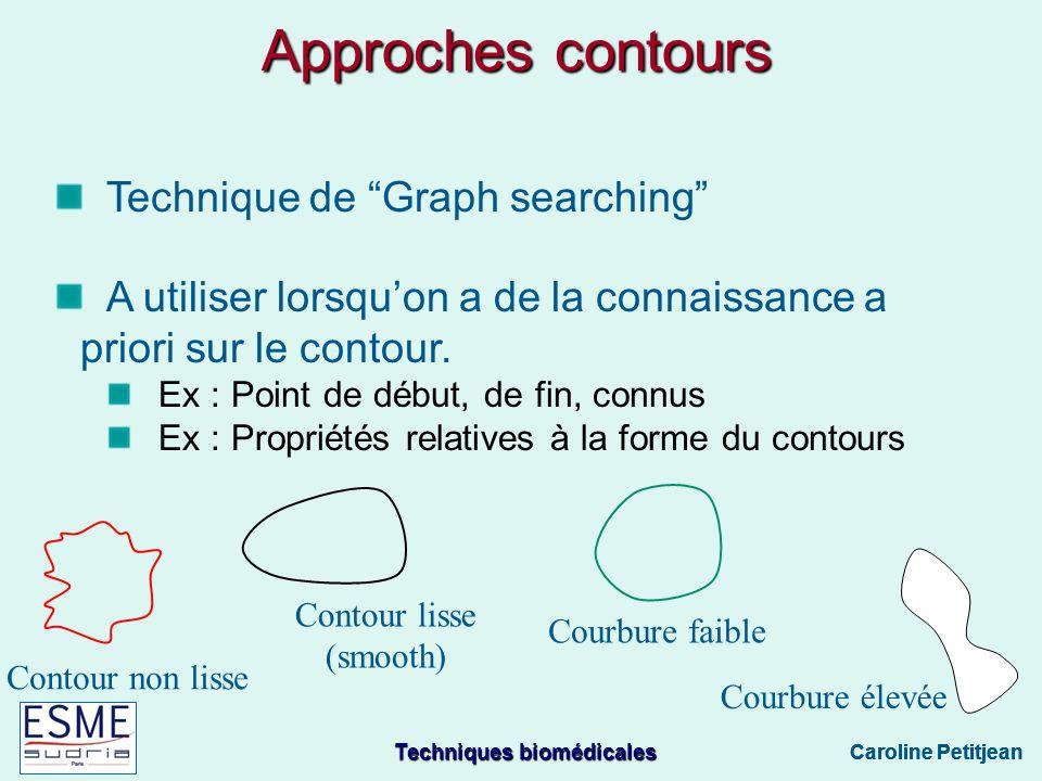 Techniques biomédicales Caroline Petitjean Approches contours Technique de Graph searching A utiliser lorsquon a de la connaissance a priori sur le contour.