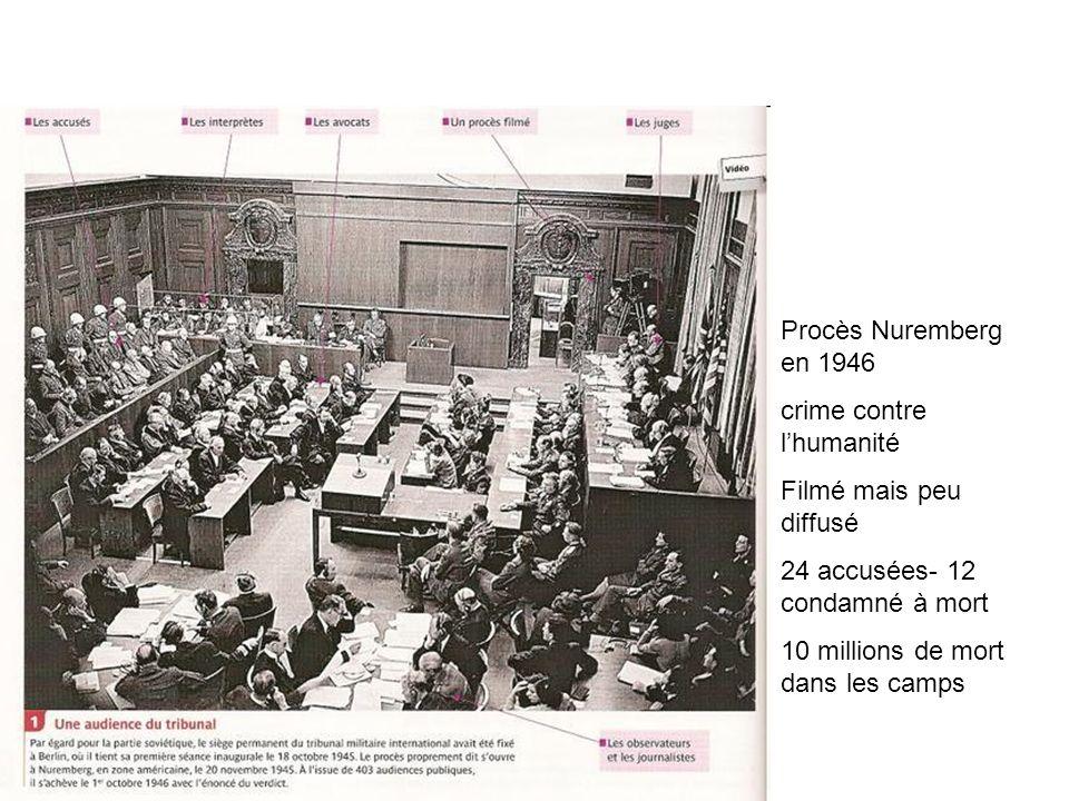 Procès Nuremberg en 1946 crime contre lhumanité Filmé mais peu diffusé 24 accusées- 12 condamné à mort 10 millions de mort dans les camps
