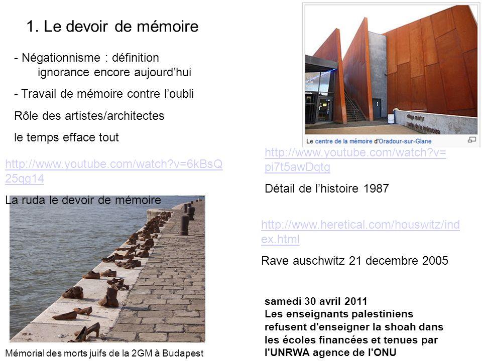 1.Le devoir de mémoire http://www.heretical.com/houswitz/ind ex.html Rave auschwitz 21 decembre 2005 http://www.youtube.com/watch?v= pi7t5awDqtg Détai