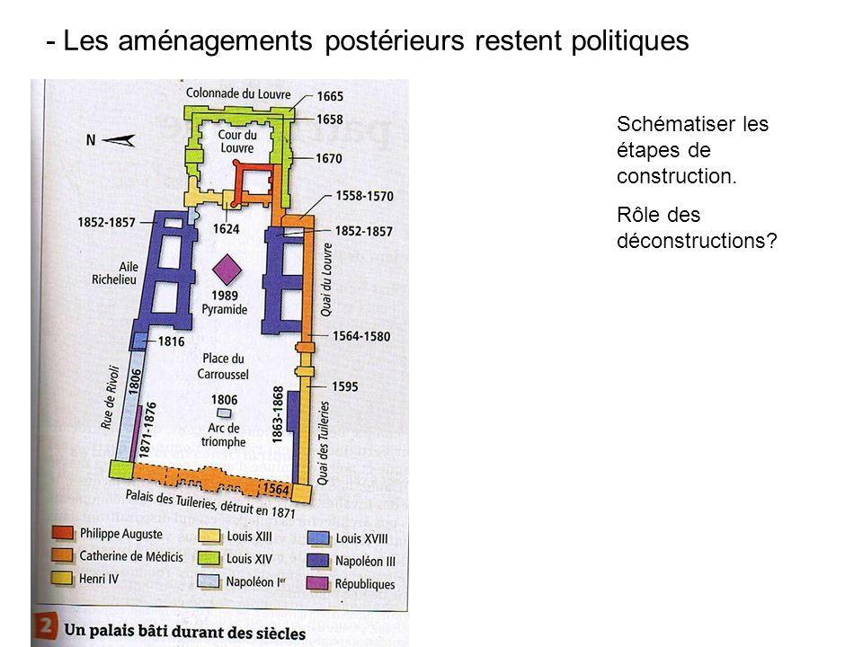 - Les aménagements postérieurs restent politiques Schématiser les étapes de construction. Rôle des déconstructions?