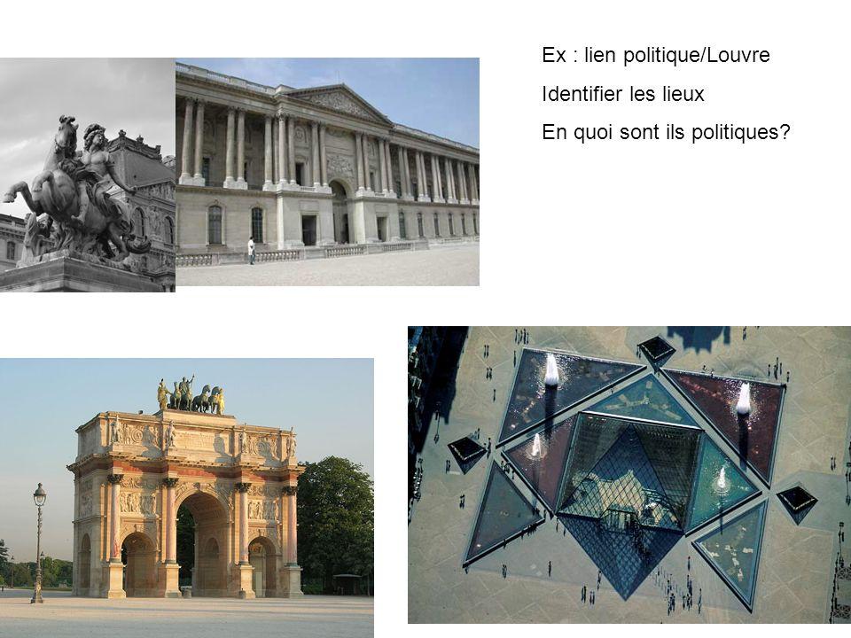 Ex : lien politique/Louvre Identifier les lieux En quoi sont ils politiques?