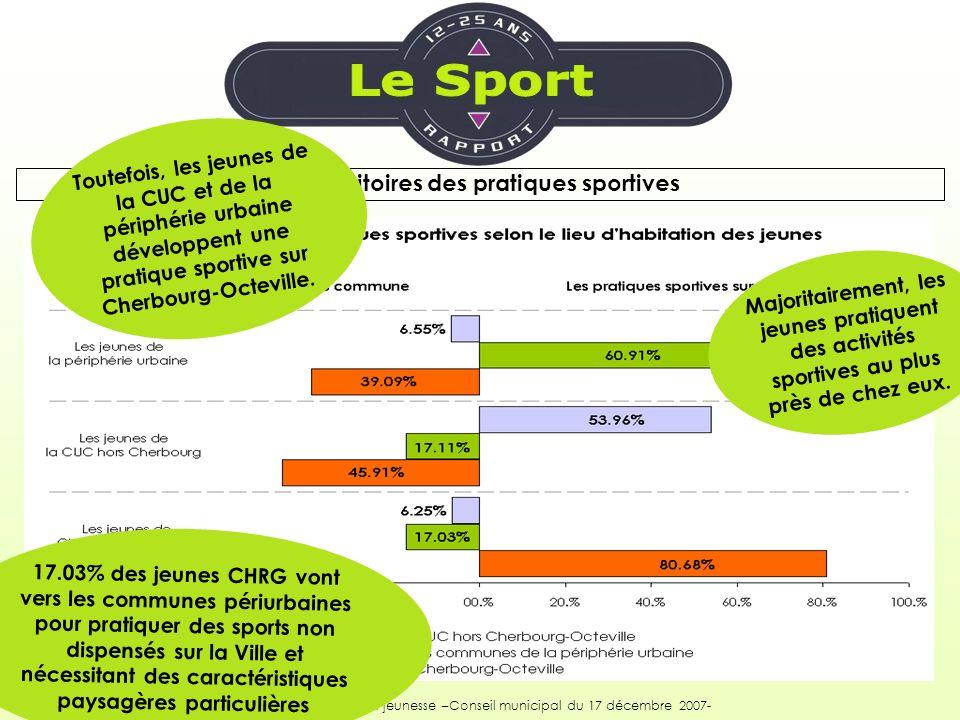 Les territoires des pratiques sportives Synthèse du rapport jeunesse –Conseil municipal du 17 décembre 2007- Majoritairement, les jeunes pratiquent de