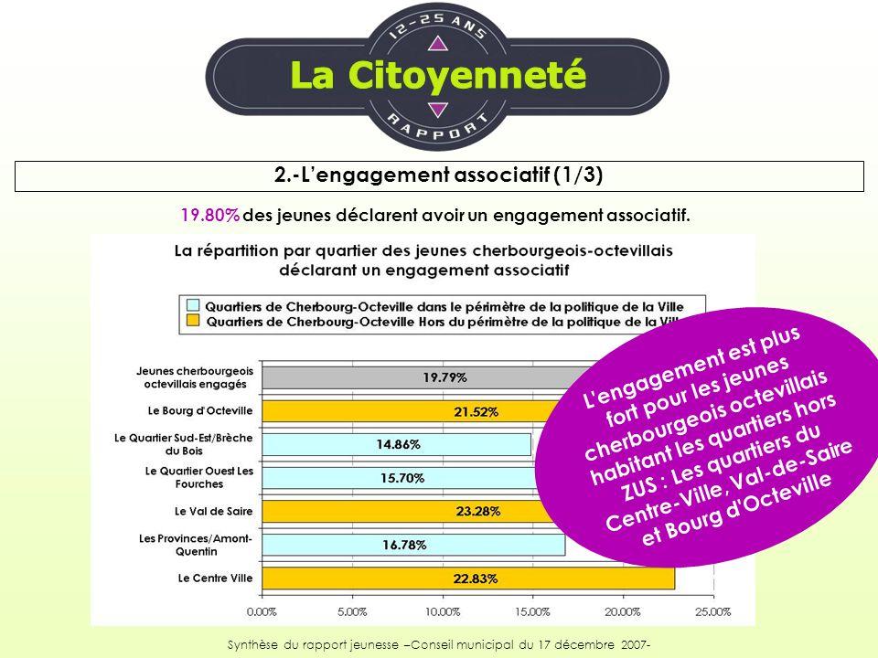 19.80% des jeunes déclarent avoir un engagement associatif. 2.-Lengagement associatif (1/3) Synthèse du rapport jeunesse –Conseil municipal du 17 déce