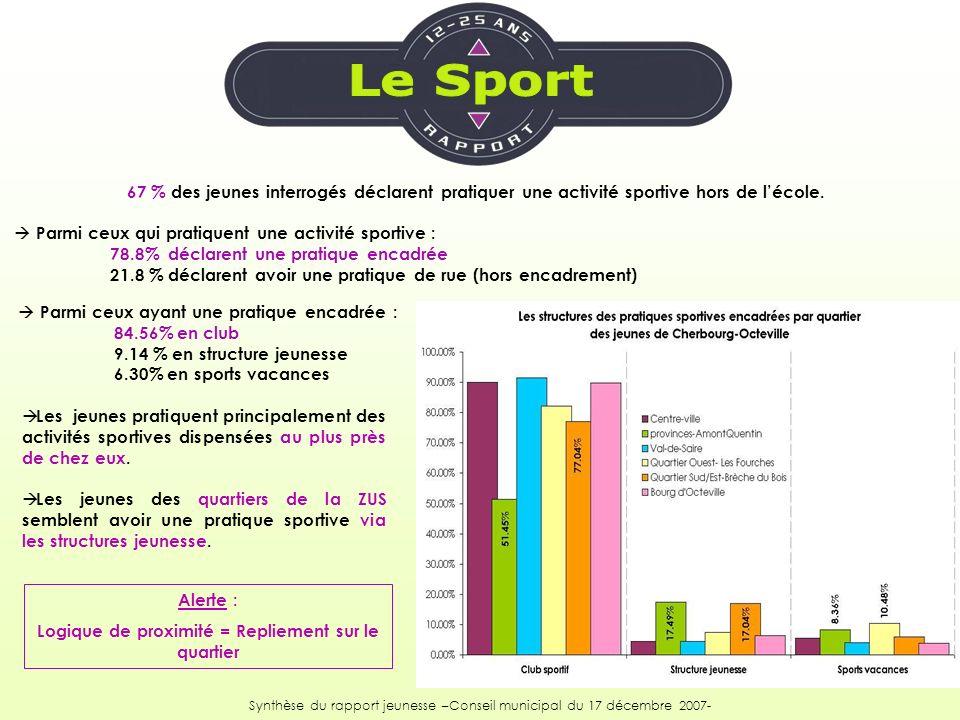 67 % des jeunes interrogés déclarent pratiquer une activité sportive hors de lécole. Parmi ceux qui pratiquent une activité sportive : 78.8% déclarent