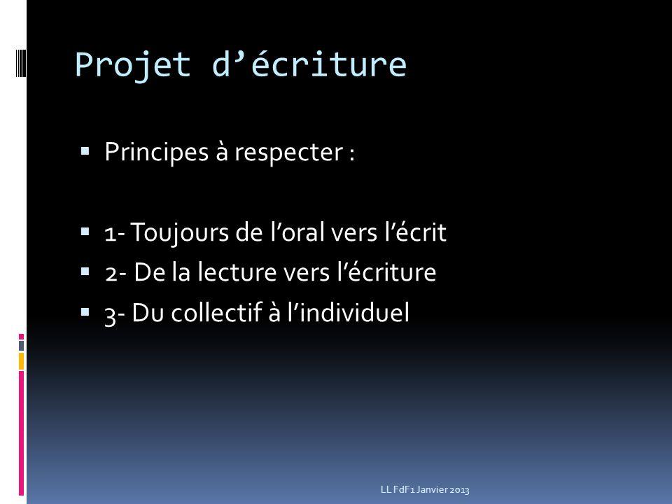 Projet décriture Principes à respecter : 1- Toujours de loral vers lécrit 2- De la lecture vers lécriture 3- Du collectif à lindividuel LL FdF1 Janvier 2013