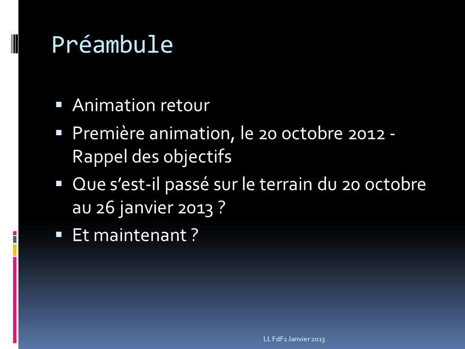 Préambule Animation retour Première animation, le 20 octobre 2012 - Rappel des objectifs Que sest-il passé sur le terrain du 20 octobre au 26 janvier 2013 .
