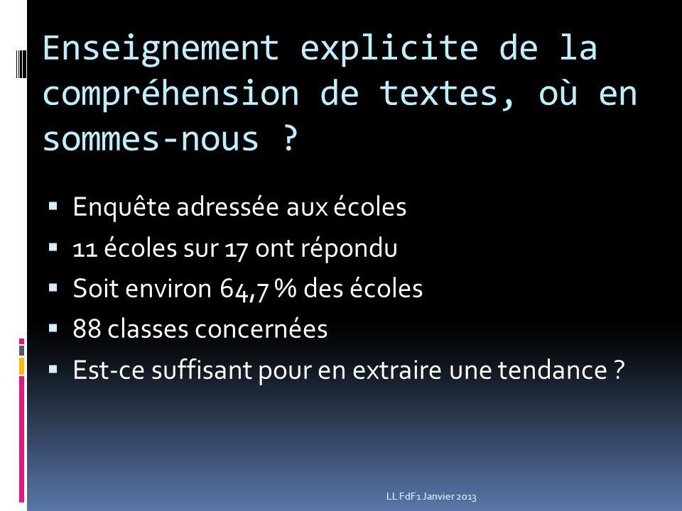 Enseignement explicite de la compréhension de textes, où en sommes-nous .