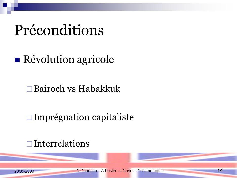 V.Charpilloz - A.Fuster - J.Guyot – O.Perrinjaquet14 20/05/2003 Préconditions Révolution agricole Bairoch vs Habakkuk Imprégnation capitaliste Interrelations