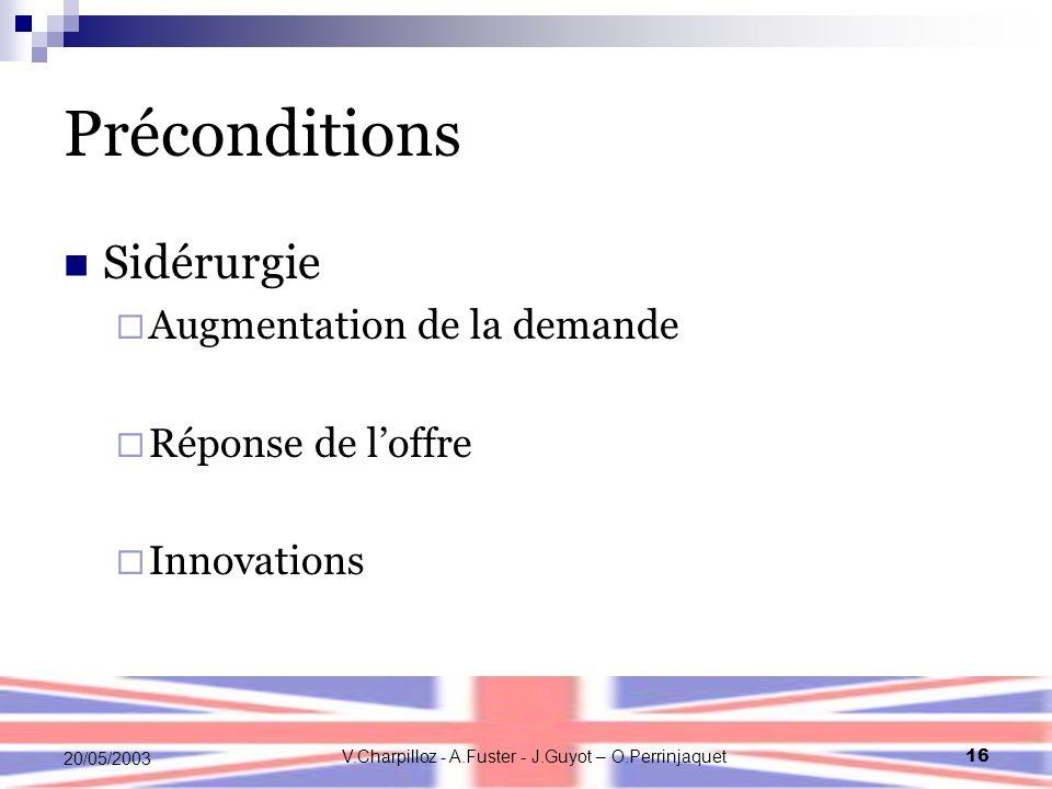 V.Charpilloz - A.Fuster - J.Guyot – O.Perrinjaquet16 20/05/2003 Préconditions Sidérurgie Augmentation de la demande Réponse de loffre Innovations