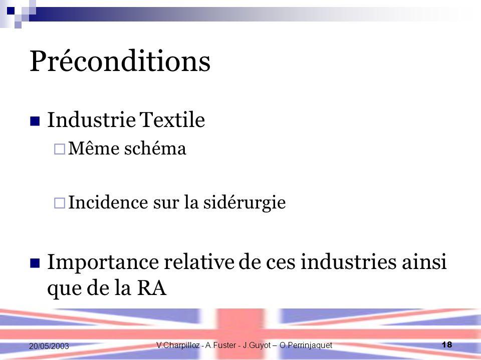 V.Charpilloz - A.Fuster - J.Guyot – O.Perrinjaquet18 20/05/2003 Préconditions Industrie Textile Même schéma Incidence sur la sidérurgie Importance relative de ces industries ainsi que de la RA