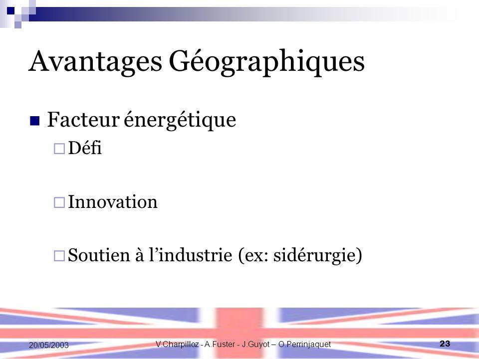 V.Charpilloz - A.Fuster - J.Guyot – O.Perrinjaquet23 20/05/2003 Avantages Géographiques Facteur énergétique Défi Innovation Soutien à lindustrie (ex: sidérurgie)