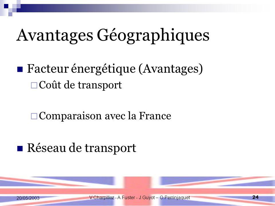 V.Charpilloz - A.Fuster - J.Guyot – O.Perrinjaquet24 20/05/2003 Avantages Géographiques Facteur énergétique (Avantages) Coût de transport Comparaison avec la France Réseau de transport