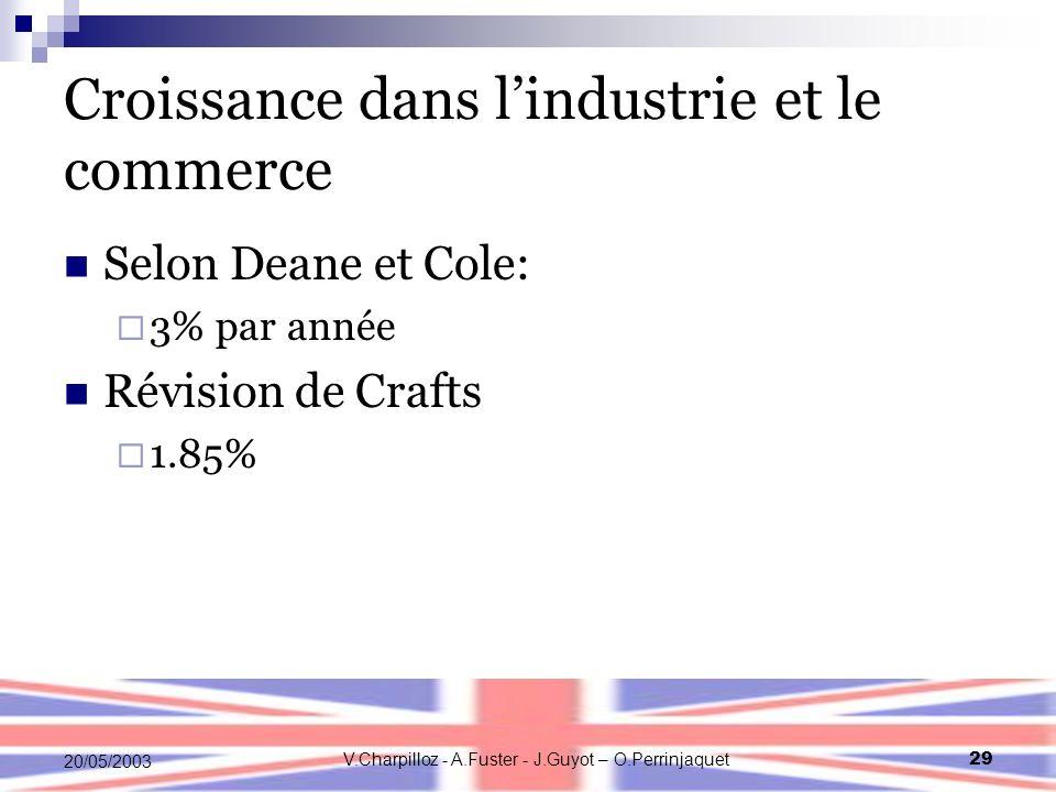 V.Charpilloz - A.Fuster - J.Guyot – O.Perrinjaquet29 20/05/2003 Croissance dans lindustrie et le commerce Selon Deane et Cole: 3% par année Révision d