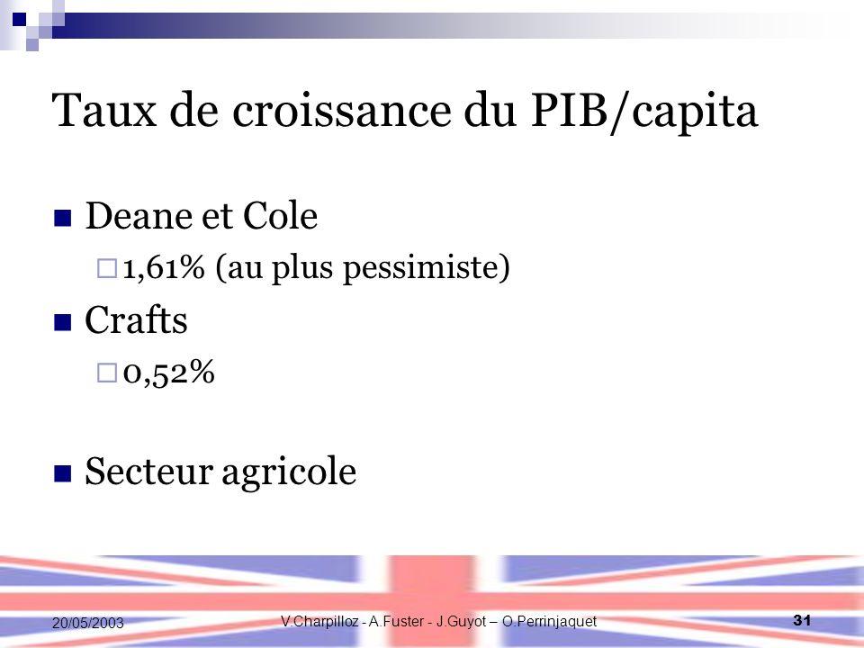 V.Charpilloz - A.Fuster - J.Guyot – O.Perrinjaquet31 20/05/2003 Taux de croissance du PIB/capita Deane et Cole 1,61% (au plus pessimiste) Crafts 0,52% Secteur agricole