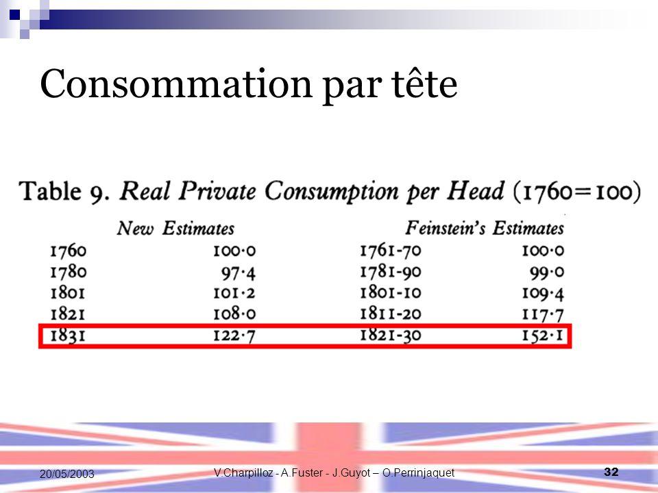 V.Charpilloz - A.Fuster - J.Guyot – O.Perrinjaquet32 20/05/2003 Consommation par tête