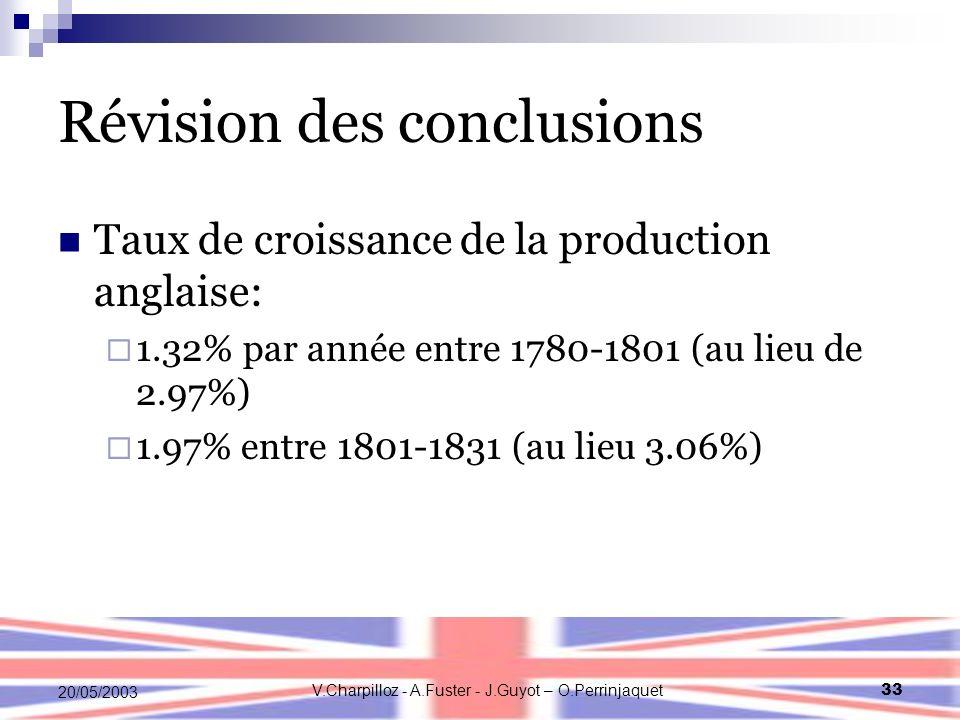 V.Charpilloz - A.Fuster - J.Guyot – O.Perrinjaquet33 20/05/2003 Révision des conclusions Taux de croissance de la production anglaise: 1.32% par année
