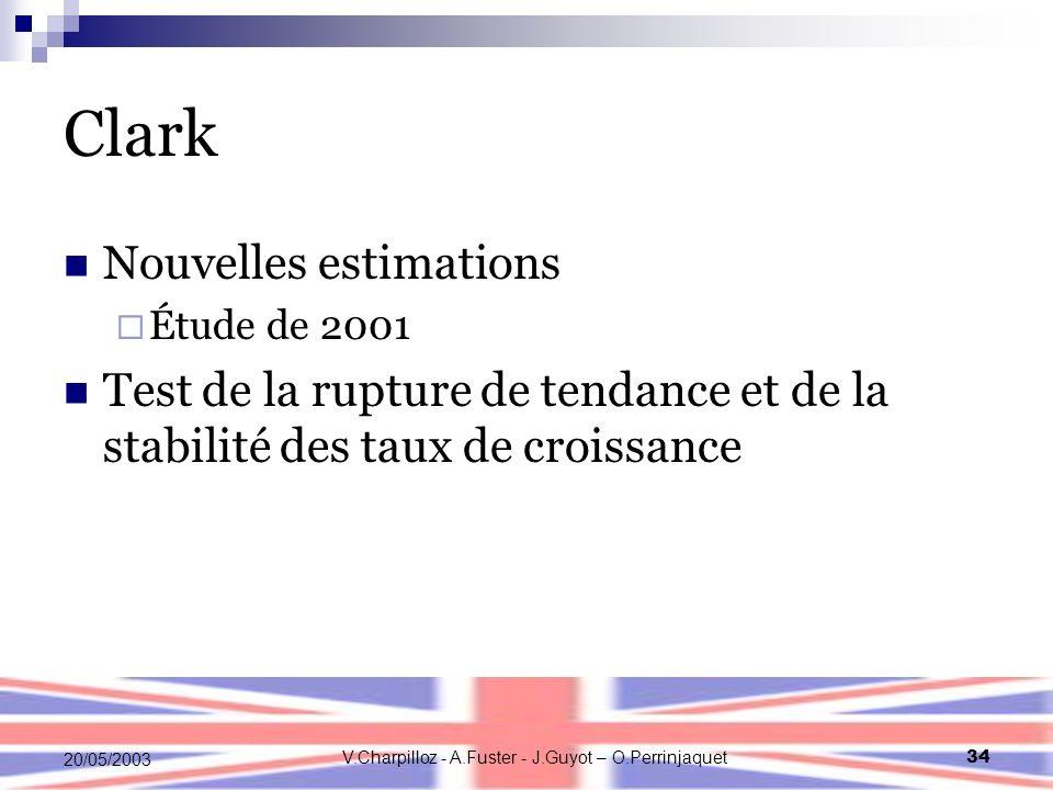 V.Charpilloz - A.Fuster - J.Guyot – O.Perrinjaquet34 20/05/2003 Clark Nouvelles estimations Étude de 2001 Test de la rupture de tendance et de la stabilité des taux de croissance