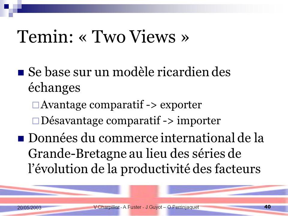 V.Charpilloz - A.Fuster - J.Guyot – O.Perrinjaquet40 20/05/2003 Temin: « Two Views » Se base sur un modèle ricardien des échanges Avantage comparatif