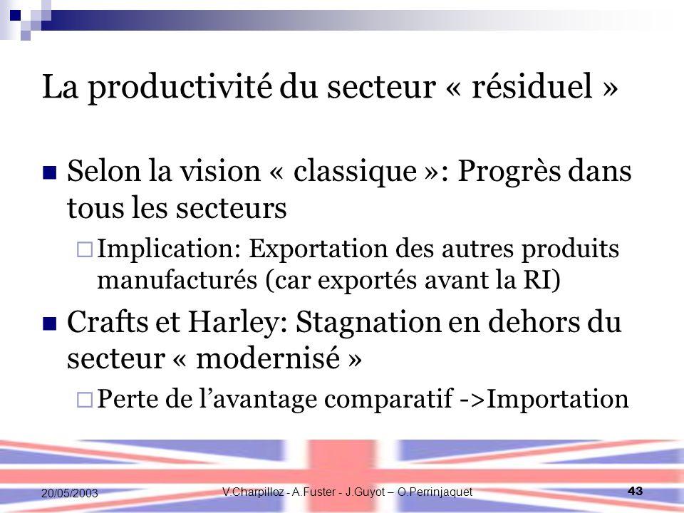 V.Charpilloz - A.Fuster - J.Guyot – O.Perrinjaquet43 20/05/2003 La productivité du secteur « résiduel » Selon la vision « classique »: Progrès dans tous les secteurs Implication: Exportation des autres produits manufacturés (car exportés avant la RI) Crafts et Harley: Stagnation en dehors du secteur « modernisé » Perte de lavantage comparatif ->Importation