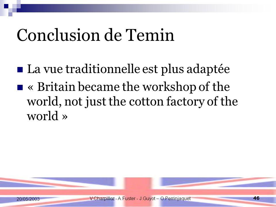 V.Charpilloz - A.Fuster - J.Guyot – O.Perrinjaquet46 20/05/2003 Conclusion de Temin La vue traditionnelle est plus adaptée « Britain became the worksh