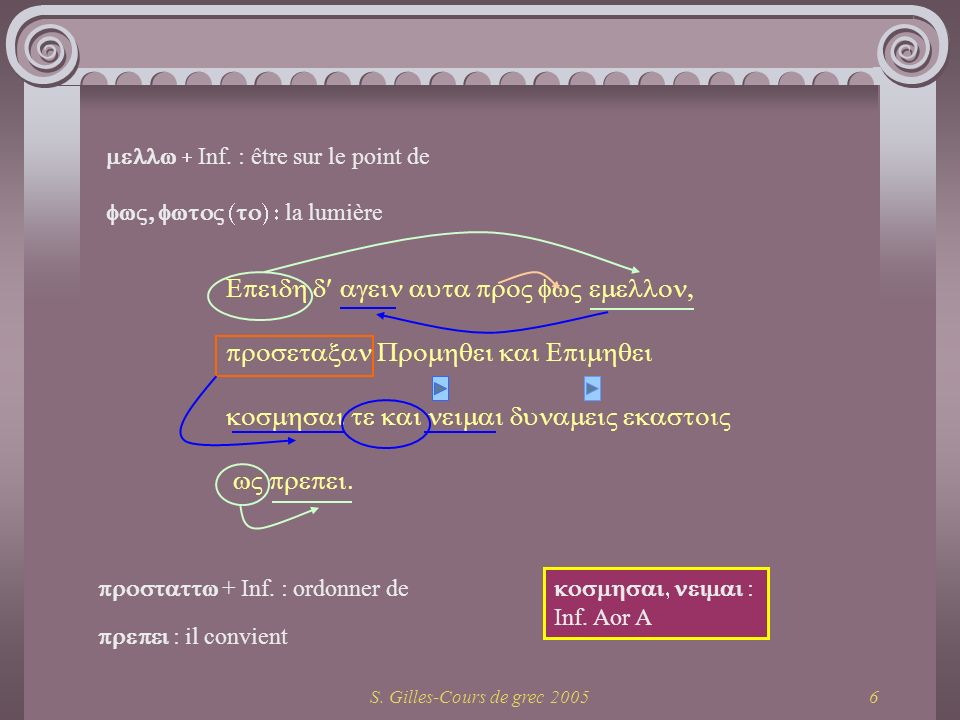S. Gilles-Cours de grec 20056 + Inf. : ordonner de Inf. : être sur le point de la lumière : il convient : Inf. Aor A