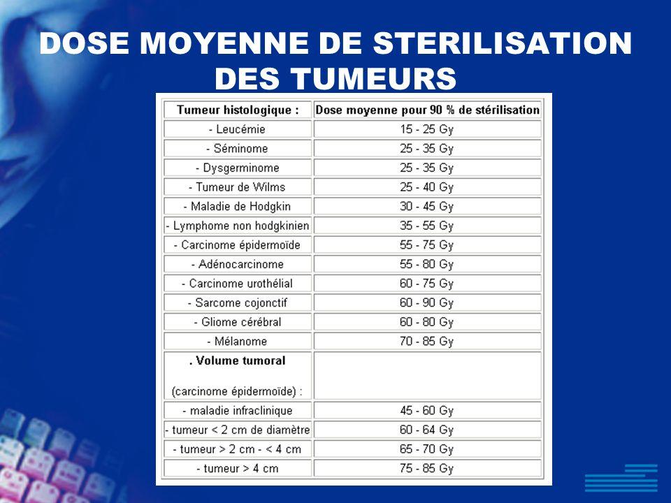 DOSE MOYENNE DE STERILISATION DES TUMEURS