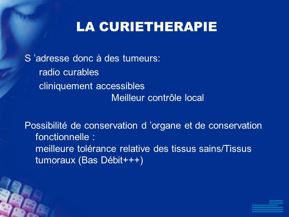 LA CURIETHERAPIE S adresse donc à des tumeurs: radio curables cliniquement accessibles Meilleur contrôle local Possibilité de conservation d organe et