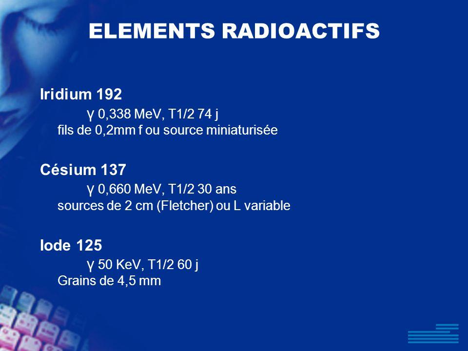 ELEMENTS RADIOACTIFS Iridium 192 γ 0,338 MeV, T1/2 74 j fils de 0,2mm f ou source miniaturisée Césium 137 γ 0,660 MeV, T1/2 30 ans sources de 2 cm (Fl