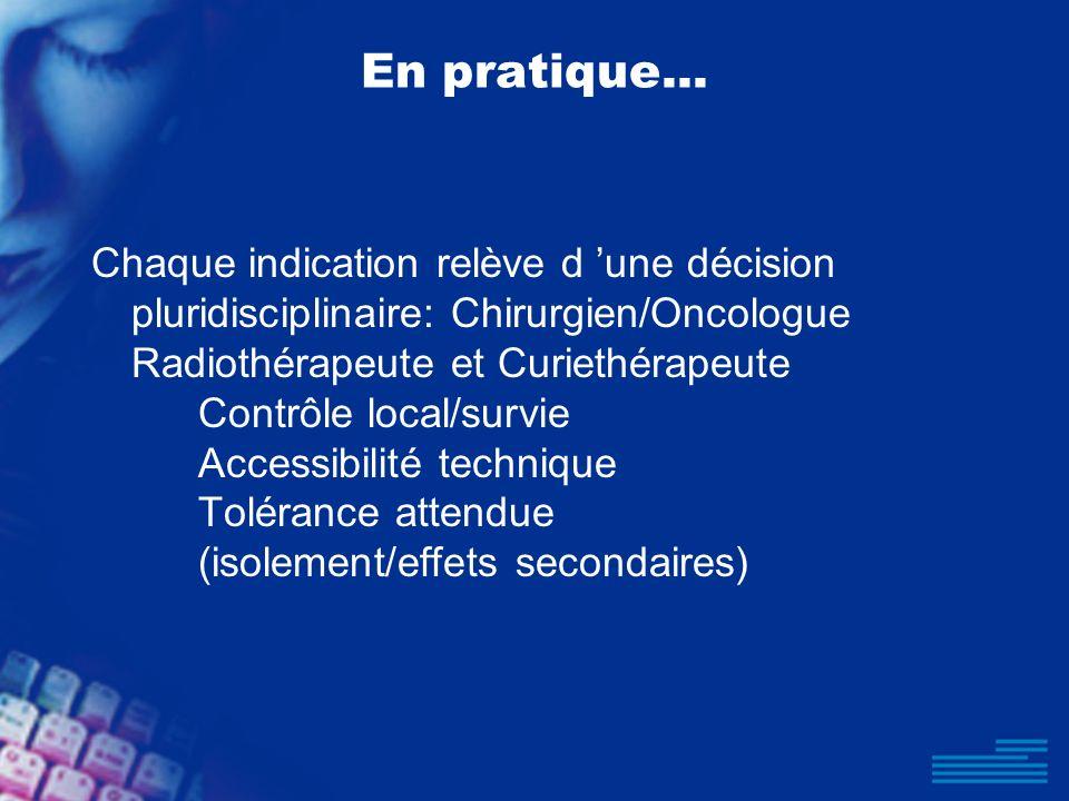 En pratique... Chaque indication relève d une décision pluridisciplinaire: Chirurgien/Oncologue Radiothérapeute et Curiethérapeute Contrôle local/surv
