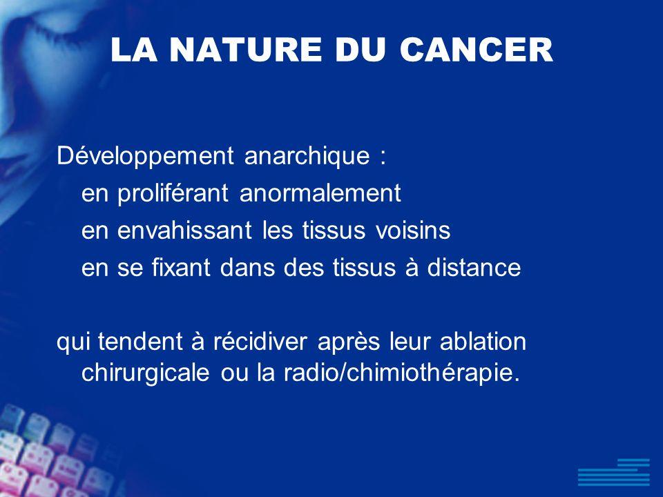 LA NATURE DU CANCER Développement anarchique : en proliférant anormalement en envahissant les tissus voisins en se fixant dans des tissus à distance q