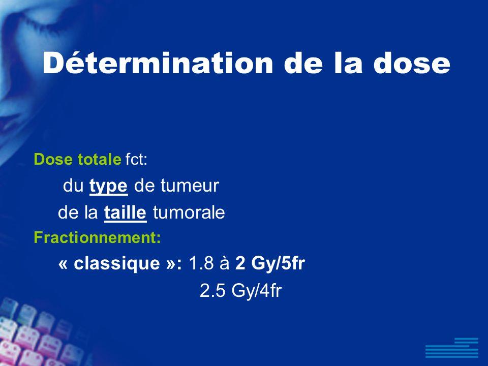 Détermination de la dose Dose totale fct: du type de tumeur de la taille tumorale Fractionnement: « classique »: 1.8 à 2 Gy/5fr 2.5 Gy/4fr