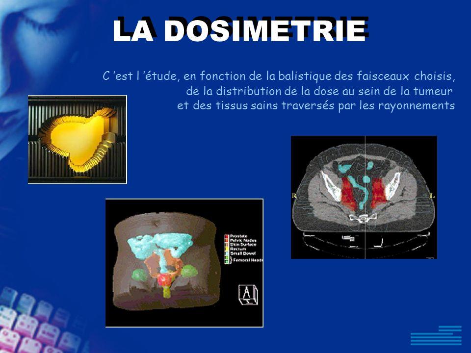 LA DOSIMETRIE C est l étude, en fonction de la balistique des faisceaux choisis, de la distribution de la dose au sein de la tumeur et des tissus sain