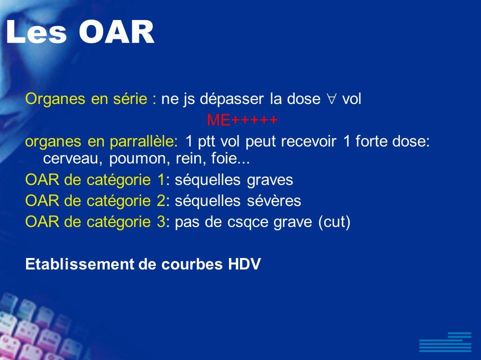 Les OAR Organes en série : ne js dépasser la dose vol ME+++++ organes en parrallèle: 1 ptt vol peut recevoir 1 forte dose: cerveau, poumon, rein, foie