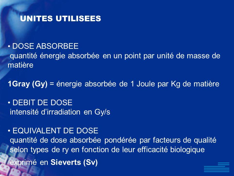 UNITES UTILISEES DOSE ABSORBEE quantité énergie absorbée en un point par unité de masse de matière 1Gray (Gy) = énergie absorbée de 1 Joule par Kg de