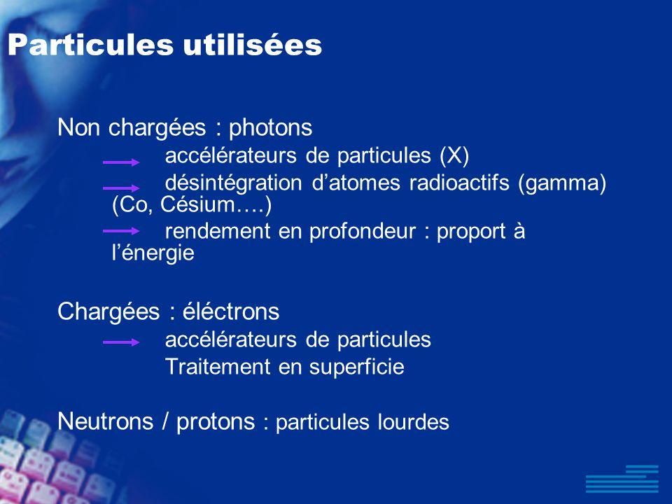 Particules utilisées Non chargées : photons accélérateurs de particules (X) désintégration datomes radioactifs (gamma) (Co, Césium….) rendement en pro