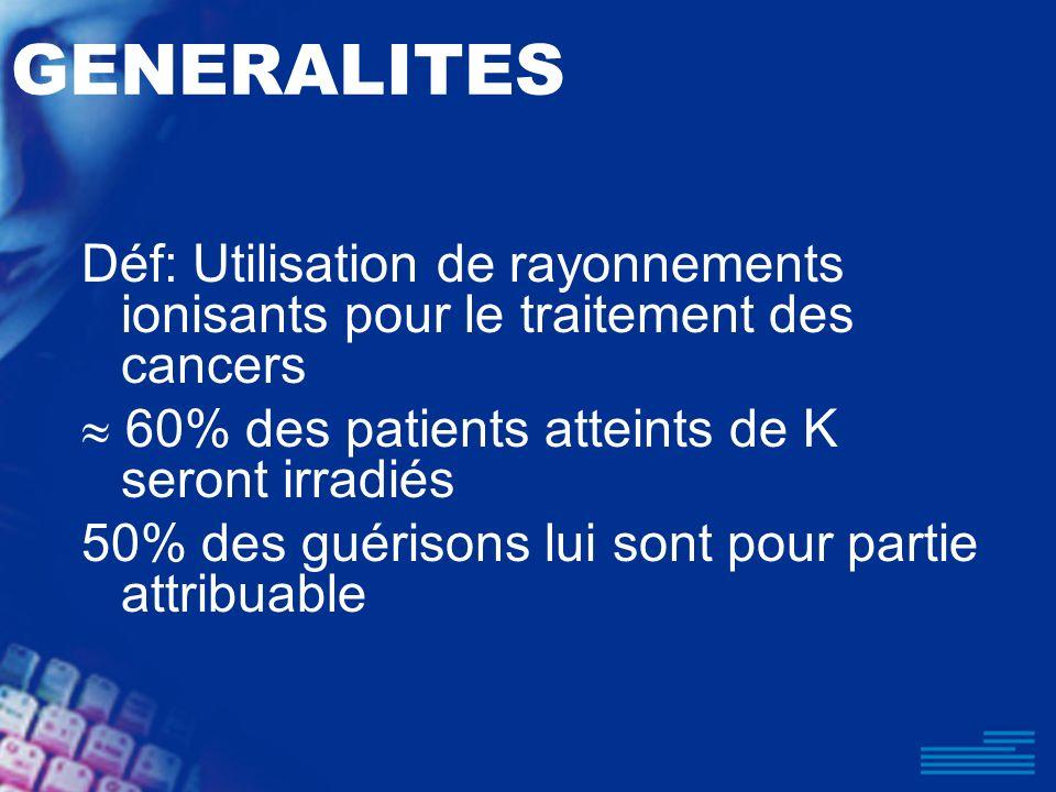 GENERALITES Déf: Utilisation de rayonnements ionisants pour le traitement des cancers 60% des patients atteints de K seront irradiés 50% des guérisons
