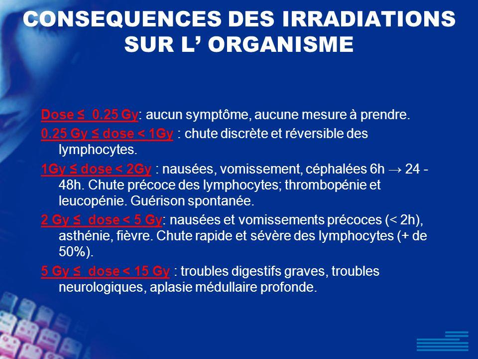 CONSEQUENCES DES IRRADIATIONS SUR L ORGANISME Dose 0.25 Gy: aucun symptôme, aucune mesure à prendre. 0.25 Gy dose < 1Gy : chute discrète et réversible