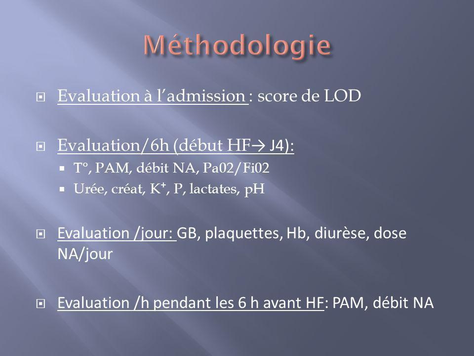 Evaluation à ladmission : score de LOD Evaluation/6h (début HF J4): T°, PAM, débit NA, Pa02/Fi02 Urée, créat, K, P, lactates, pH Evaluation /jour: GB,