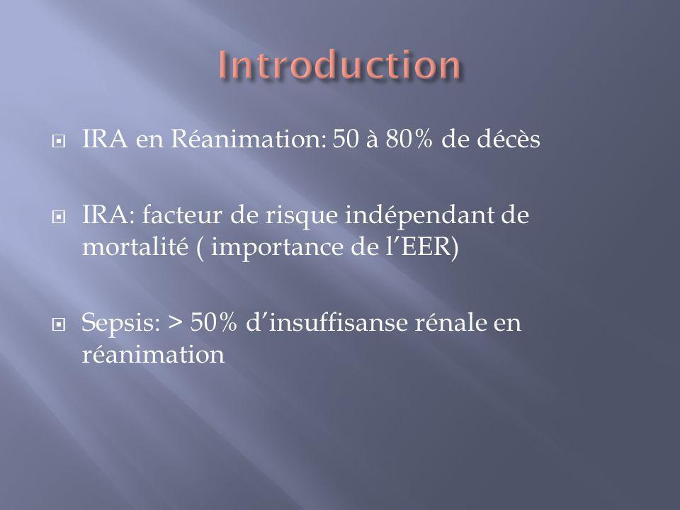 IRA en Réanimation: 50 à 80% de décès IRA: facteur de risque indépendant de mortalité ( importance de lEER) Sepsis: > 50% dinsuffisanse rénale en réan