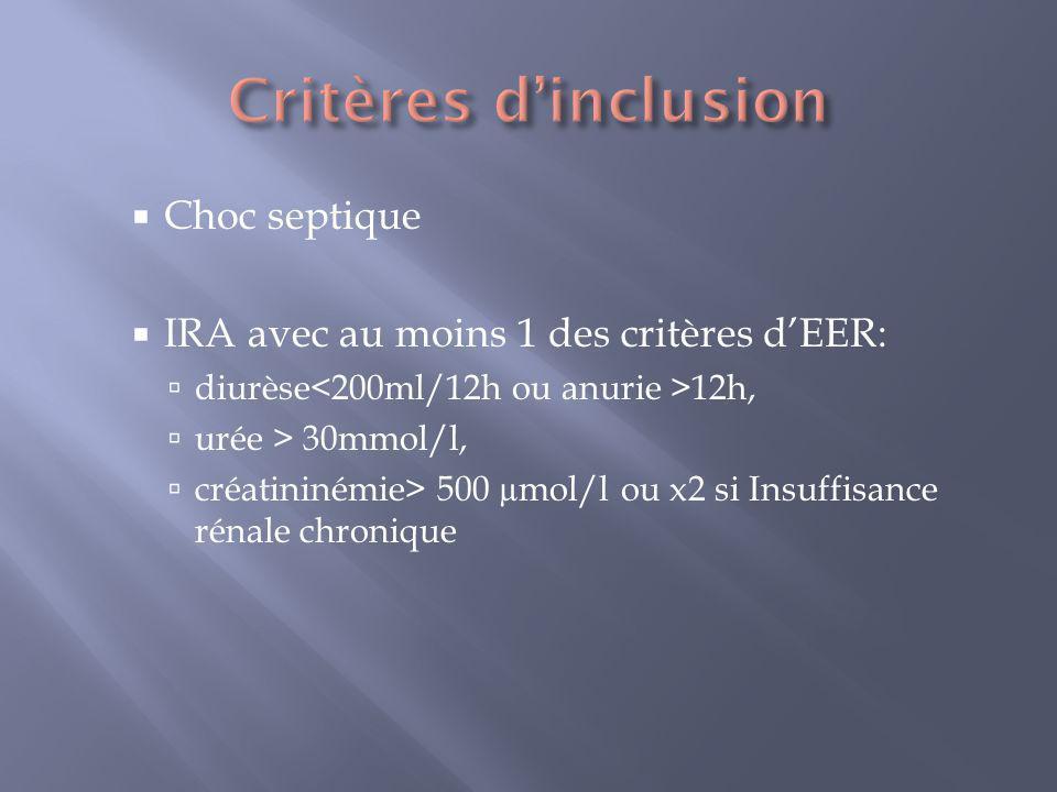 Choc septique IRA avec au moins 1 des critères dEER: diurèse 12h, urée > 30mmol/l, créatininémie> 500 µmol/l ou x2 si Insuffisance rénale chronique