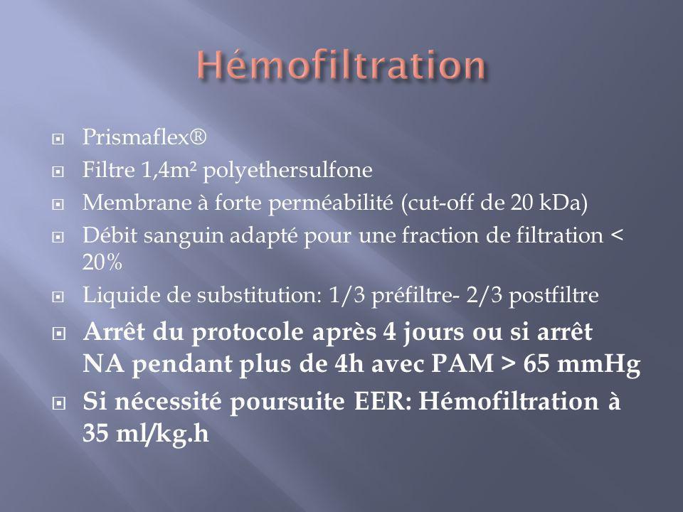 Prismaflex® Filtre 1,4m² polyethersulfone Membrane à forte perméabilité (cut-off de 20 kDa) Débit sanguin adapté pour une fraction de filtration < 20%