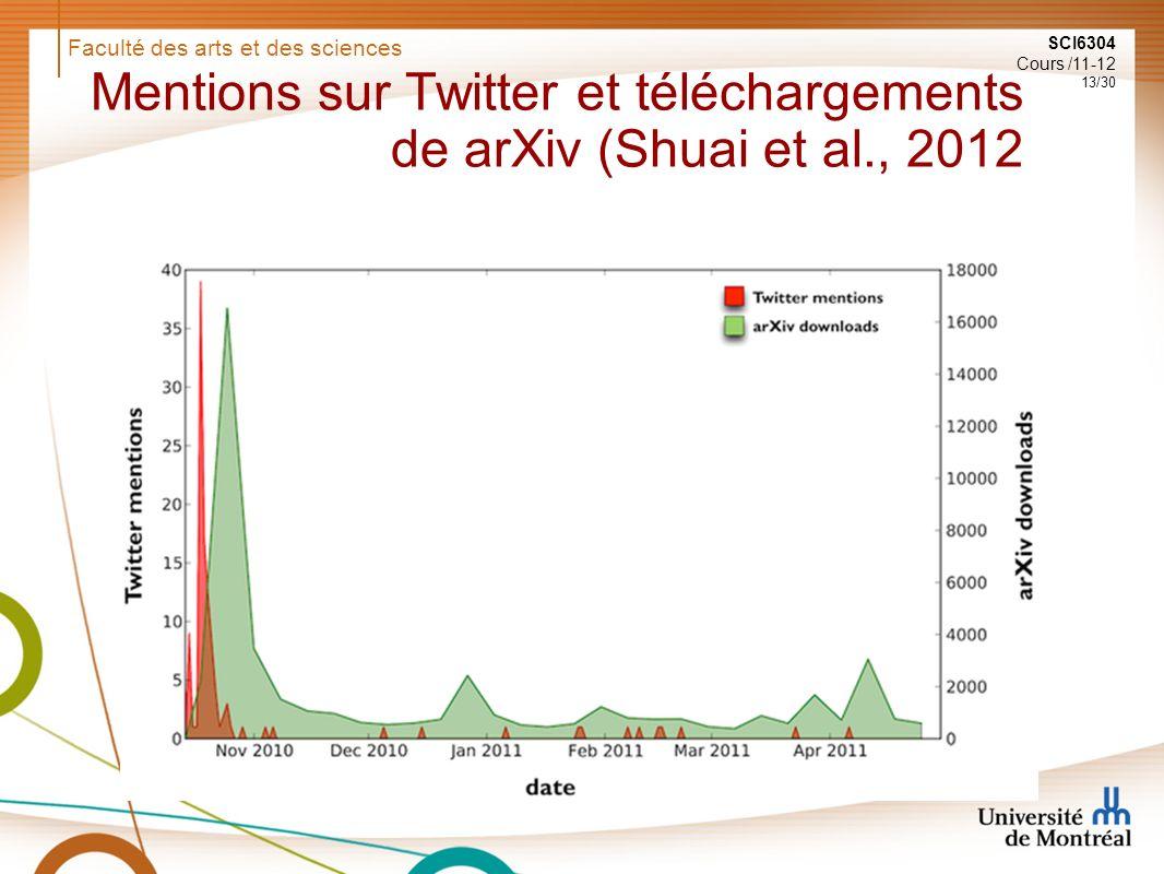 Faculté des arts et des sciences SCI6304 Cours /11-12 13/30 Mentions sur Twitter et téléchargements de arXiv (Shuai et al., 2012