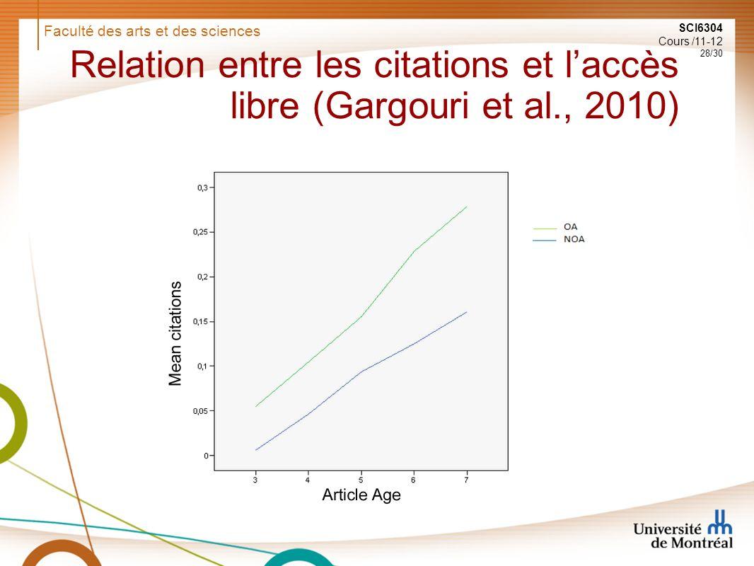 Faculté des arts et des sciences SCI6304 Cours /11-12 28/30 Relation entre les citations et laccès libre (Gargouri et al., 2010)