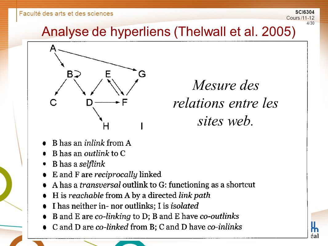 Faculté des arts et des sciences SCI6304 Cours /11-12 4/30 Analyse de hyperliens (Thelwall et al.